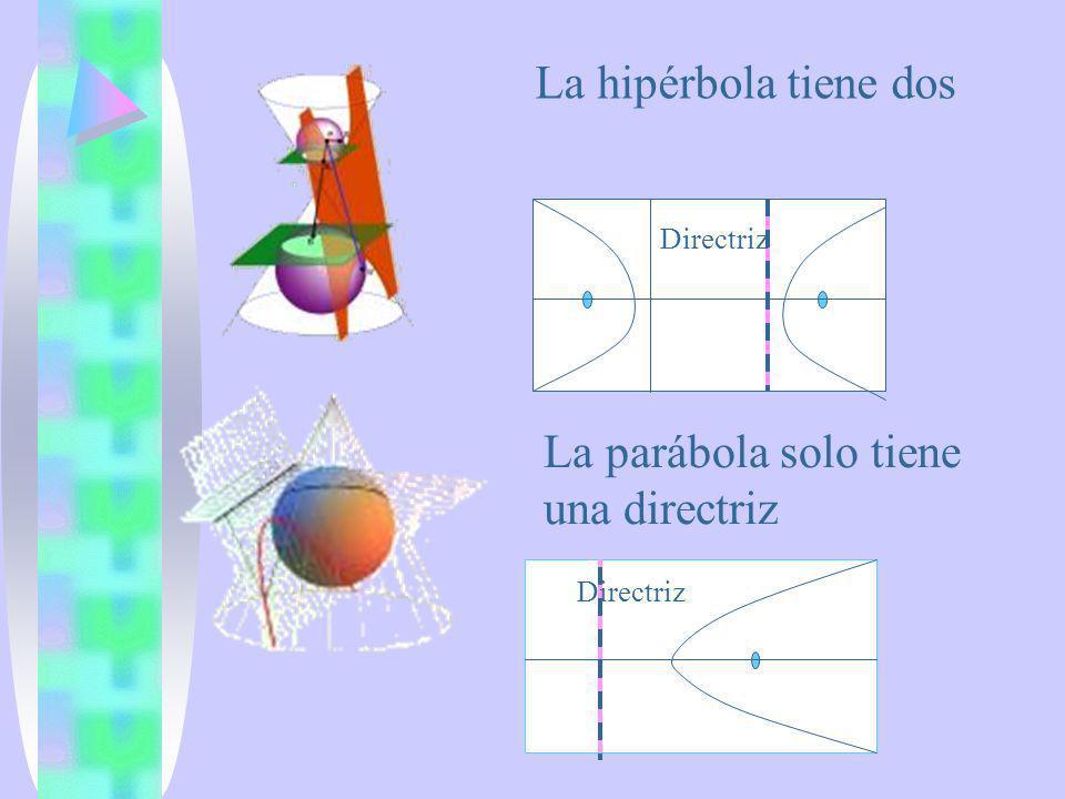 Directriz La parábola solo tiene una directriz La hipérbola tiene dos