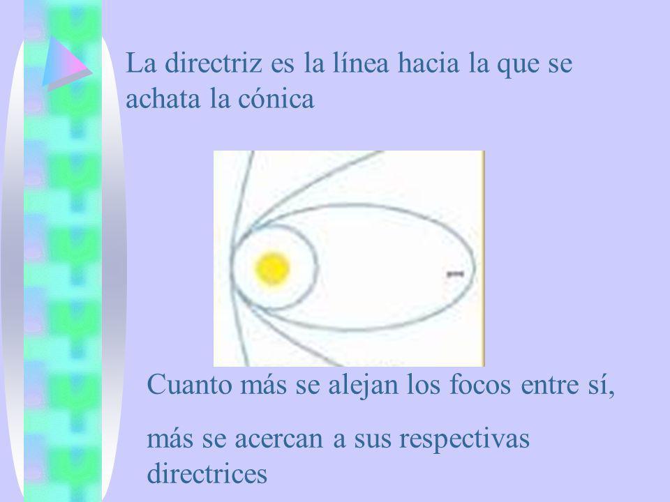 La directriz es la línea hacia la que se achata la cónica Cuanto más se alejan los focos entre sí, más se acercan a sus respectivas directrices