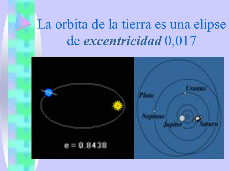 La orbita de la tierra es una elipse de excentricidad 0,017