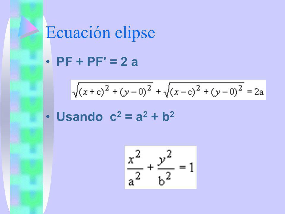 Ecuación elipse PF + PF' = 2 a Usando c 2 = a 2 + b 2