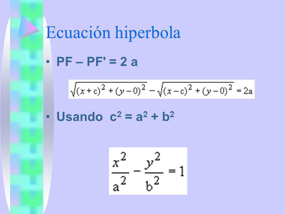 Ecuación hiperbola PF – PF' = 2 a Usando c 2 = a 2 + b 2