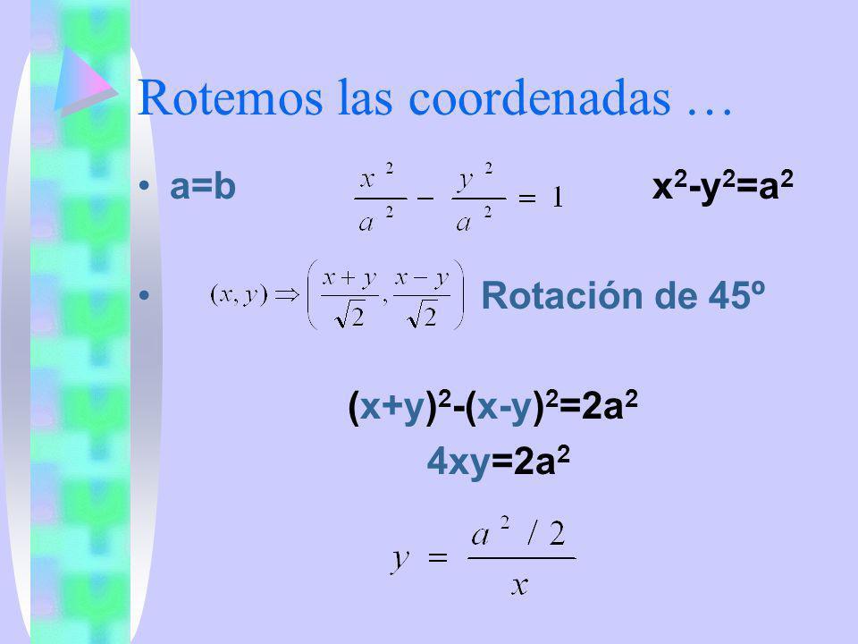 Rotemos las coordenadas … a=b x 2 -y 2 =a 2 Rotación de 45º (x+y) 2 -(x-y) 2 =2a 2 4xy=2a 2