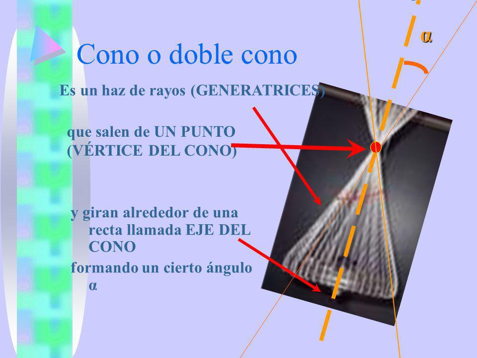 Cono o doble cono y giran alrededor de una recta llamada EJE DEL CONO formando un cierto ángulo α Es un haz de rayos (GENERATRICES) que salen de UN PU