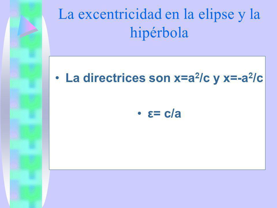 La excentricidad en la elipse y la hipérbola La directrices son x=a 2 /c y x=-a 2 /c ε= c/a