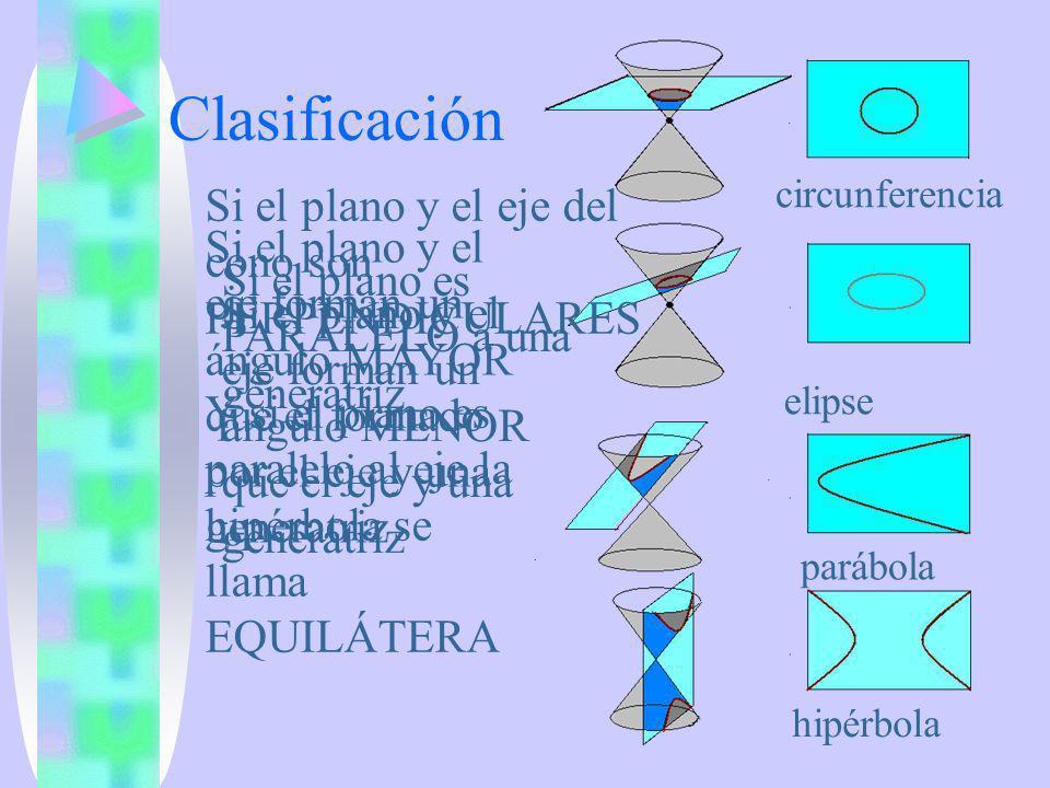 Clasificación circunferencia elipse parábola hipérbola Si el plano y el eje del cono son PERPENDICULARES Si el plano y el eje forman un ángulo MAYOR q