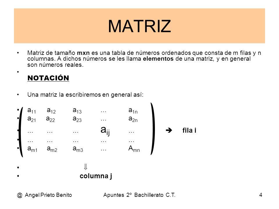@ Angel Prieto BenitoApuntes 2º Bachillerato C.T.15 MATRIZ TRASPUESTA A = 27 -1 4 12 03-5 Matriz A Matriz traspuesta A = 2 -1 7 0 12 4 3-5 t