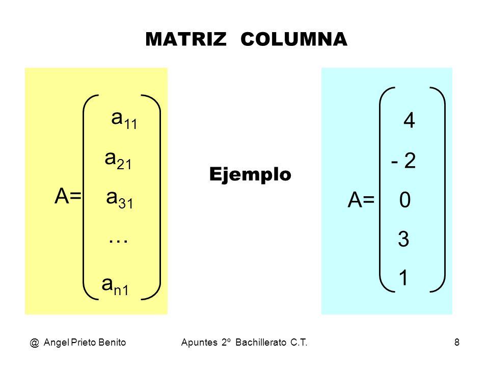 @ Angel Prieto BenitoApuntes 2º Bachillerato C.T.9 MATRIZ CUADRADA A = a 11 a 12 a 21 a 13 a 22 a 23 a 31 a 32 a 33 Presenta 3 filas y 3 columnas ( 3x3)