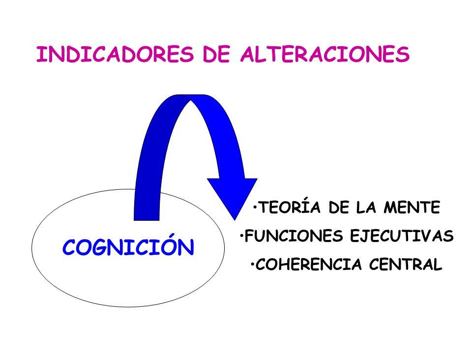 COGNICIÓN TEORÍA DE LA MENTE FUNCIONES EJECUTIVAS COHERENCIA CENTRAL INDICADORES DE ALTERACIONES