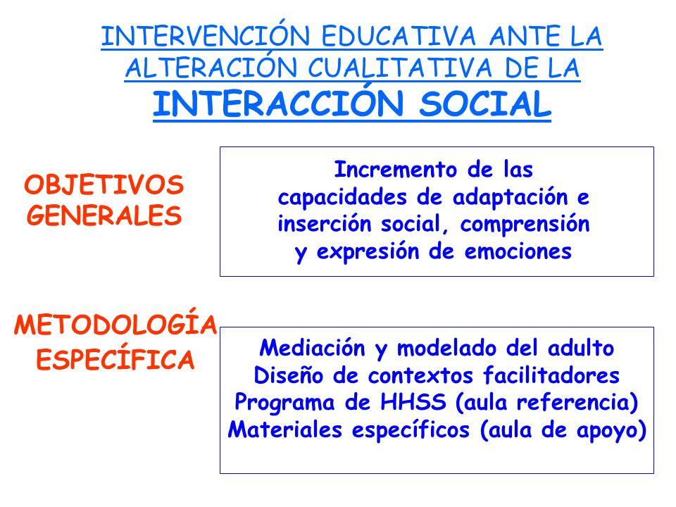 INTERVENCIÓN EDUCATIVA ANTE LA ALTERACIÓN CUALITATIVA DE LA INTERACCIÓN SOCIAL Mediación y modelado del adulto Diseño de contextos facilitadores Progr