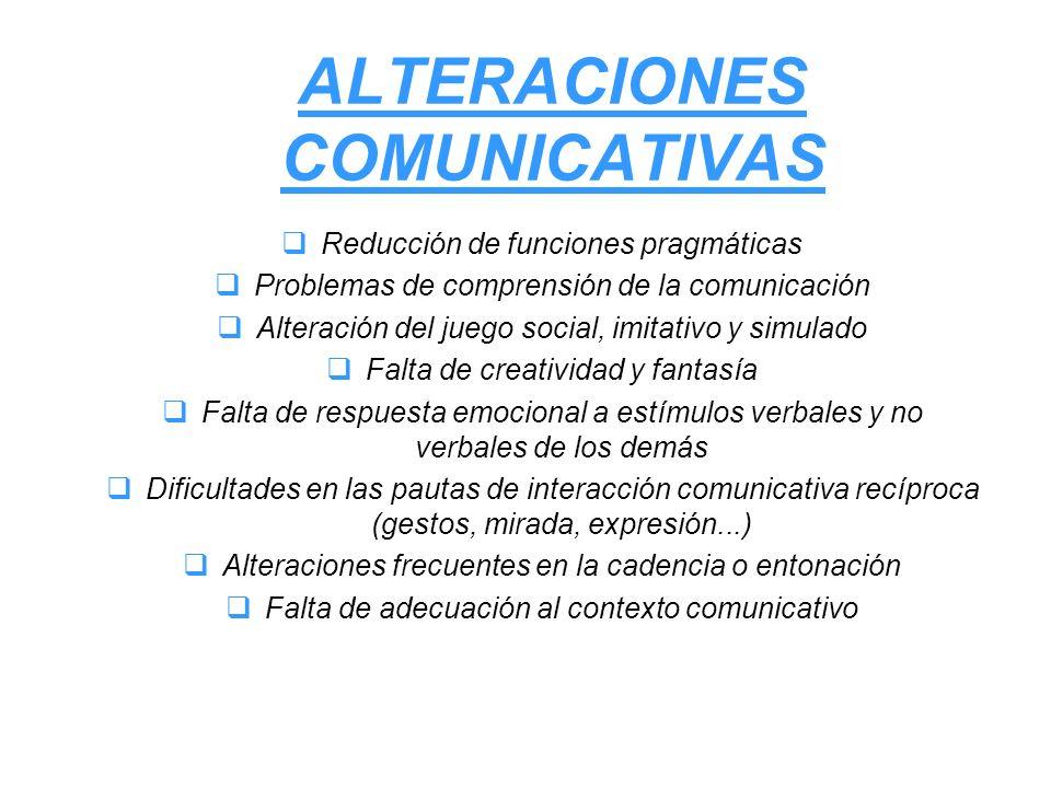 ALTERACIONES COMUNICATIVAS Reducción de funciones pragmáticas Problemas de comprensión de la comunicación Alteración del juego social, imitativo y sim