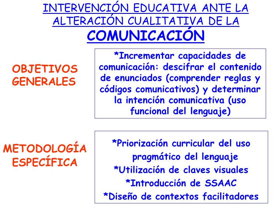 INTERVENCIÓN EDUCATIVA ANTE LA ALTERACIÓN CUALITATIVA DE LA COMUNICACIÓN *Incrementar capacidades de comunicación: descifrar el contenido de enunciado