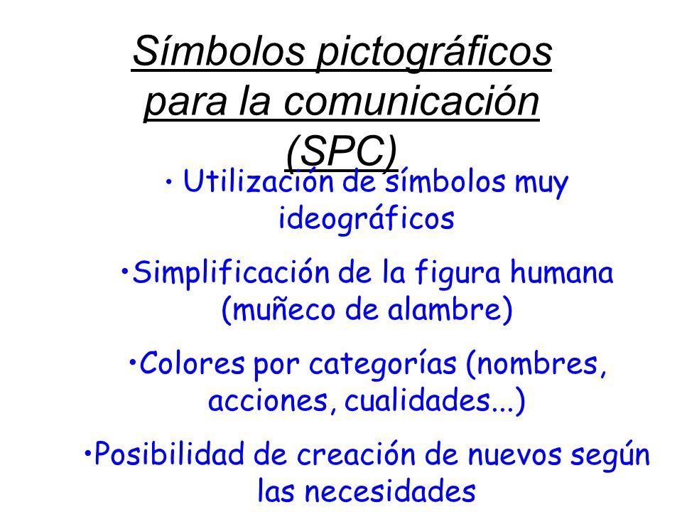 Símbolos pictográficos para la comunicación (SPC) Utilización de símbolos muy ideográficos Simplificación de la figura humana (muñeco de alambre) Colo