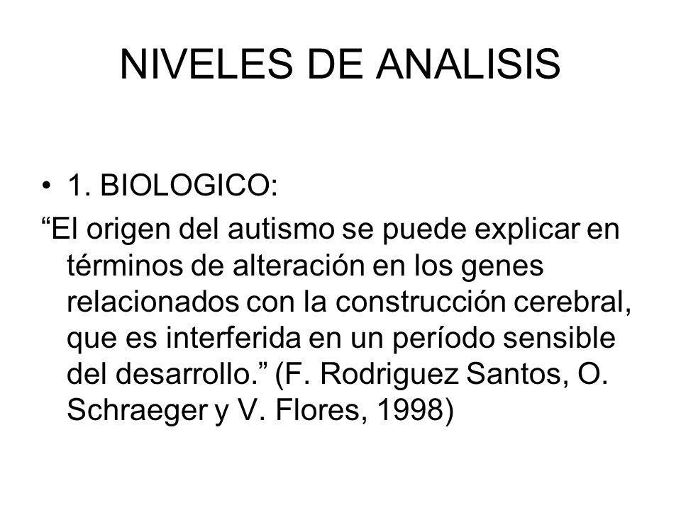 NIVELES DE ANALISIS 1. BIOLOGICO: El origen del autismo se puede explicar en términos de alteración en los genes relacionados con la construcción cere
