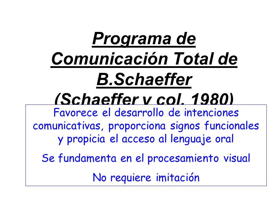 Programa de Comunicación Total de B.Schaeffer (Schaeffer y col. 1980) Favorece el desarrollo de intenciones comunicativas, proporciona signos funciona