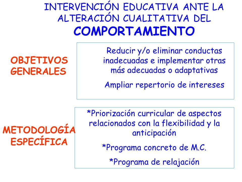 INTERVENCIÓN EDUCATIVA ANTE LA ALTERACIÓN CUALITATIVA DEL COMPORTAMIENTO Reducir y/o eliminar conductas inadecuadas e implementar otras más adecuadas