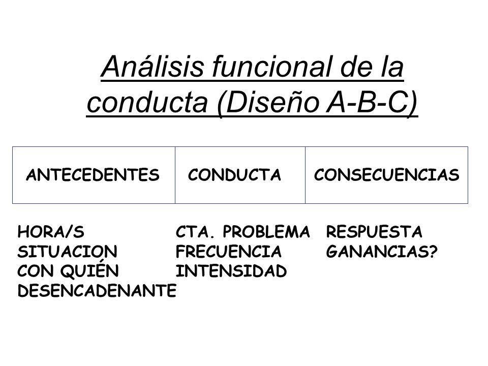 Análisis funcional de la conducta (Diseño A-B-C) ANTECEDENTESCONDUCTACONSECUENCIAS CTA. PROBLEMA FRECUENCIA INTENSIDAD HORA/S SITUACION CON QUIÉN DESE