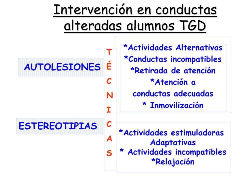 AUTOLESIONES ESTEREOTIPIAS Intervención en conductas alteradas alumnos TGD TÉCNICAS *Actividades Alternativas *Conductas incompatibles *Retirada de at