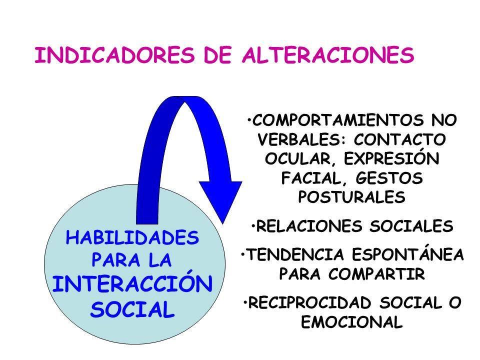 INDICADORES DE ALTERACIONES HABILIDADES PARA LA INTERACCIÓN SOCIAL COMPORTAMIENTOS NO VERBALES: CONTACTO OCULAR, EXPRESIÓN FACIAL, GESTOS POSTURALES R