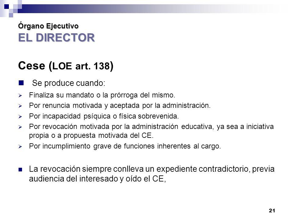 Órgano Ejecutivo EL DIRECTOR Cese ( LOE art.