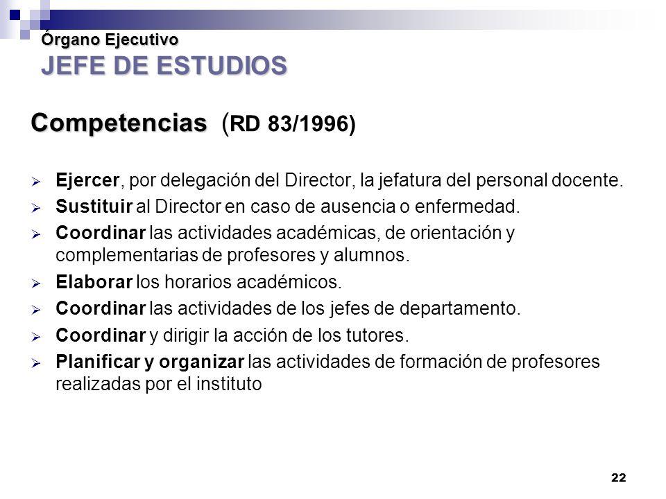 22 Órgano Ejecutivo JEFE DE ESTUDIOS Competencias Competencias ( RD 83/1996) Ejercer, por delegación del Director, la jefatura del personal docente.