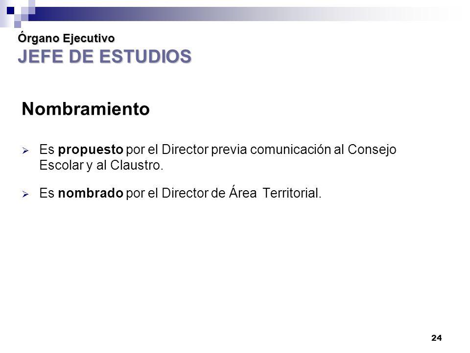 24 Órgano Ejecutivo JEFE DE ESTUDIOS Nombramiento Es propuesto por el Director previa comunicación al Consejo Escolar y al Claustro.