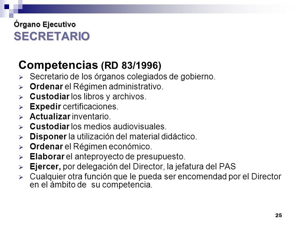 25 Órgano Ejecutivo SECRETARIO Competencias (RD 83/1996) Secretario de los órganos colegiados de gobierno.
