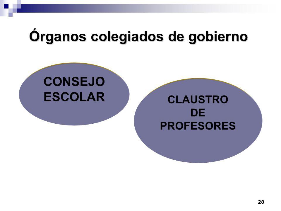 28 Órganos colegiados de gobierno Órganos colegiados de gobierno CONSEJO ESCOLAR CLAUSTRO DE PROFESORES