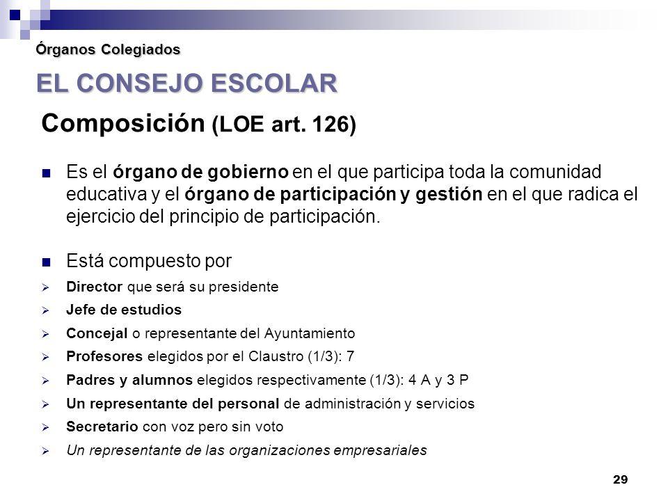 29 Órganos Colegiados EL CONSEJO ESCOLAR Composición (LOE art.