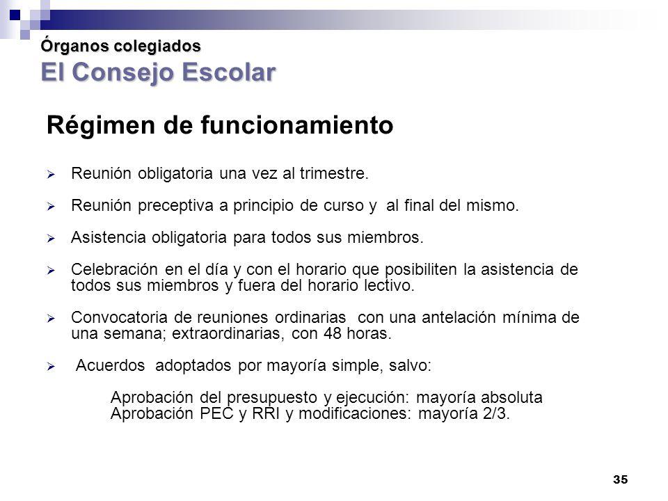 35 Órganos colegiados El Consejo Escolar Régimen de funcionamiento Reunión obligatoria una vez al trimestre.