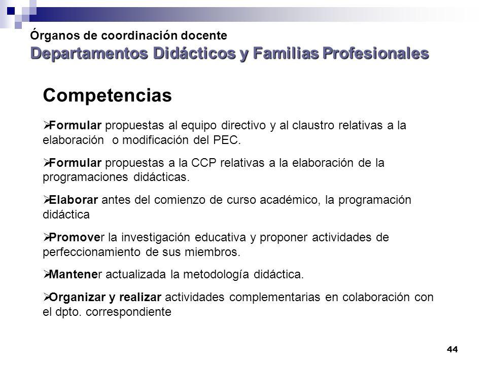 44 Órganos de coordinación docente Departamentos Didácticos y Familias Profesionales Competencias Formular propuestas al equipo directivo y al claustro relativas a la elaboración o modificación del PEC.