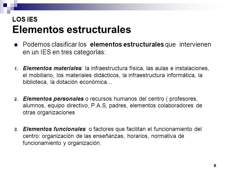 LOS IES Elementos estructurales Podemos clasificar los elementos estructurales que intervienen en un IES en tres categorías: 1.
