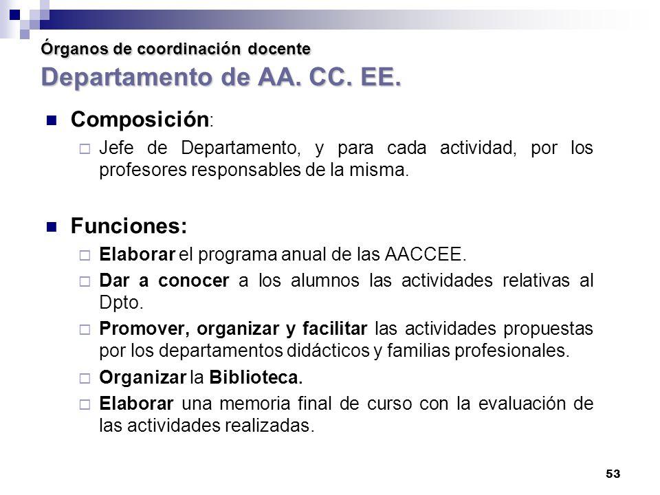 53 Órganos de coordinación docente Departamento de AA.