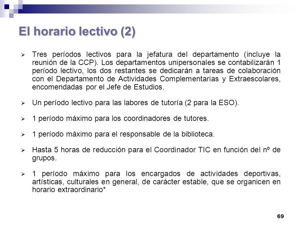 69 El horario lectivo (2) Tres períodos lectivos para la jefatura del departamento (incluye la reunión de la CCP).