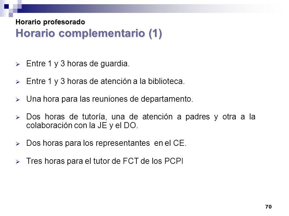 70 Horario profesorado Horario complementario (1) Entre 1 y 3 horas de guardia.