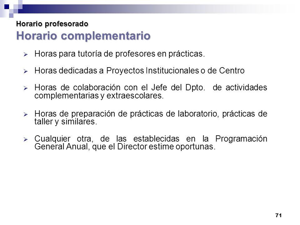 71 Horario profesorado Horario complementario Horas para tutoría de profesores en prácticas.