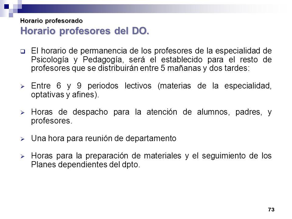 73 Horario profesorado Horario profesores del DO.