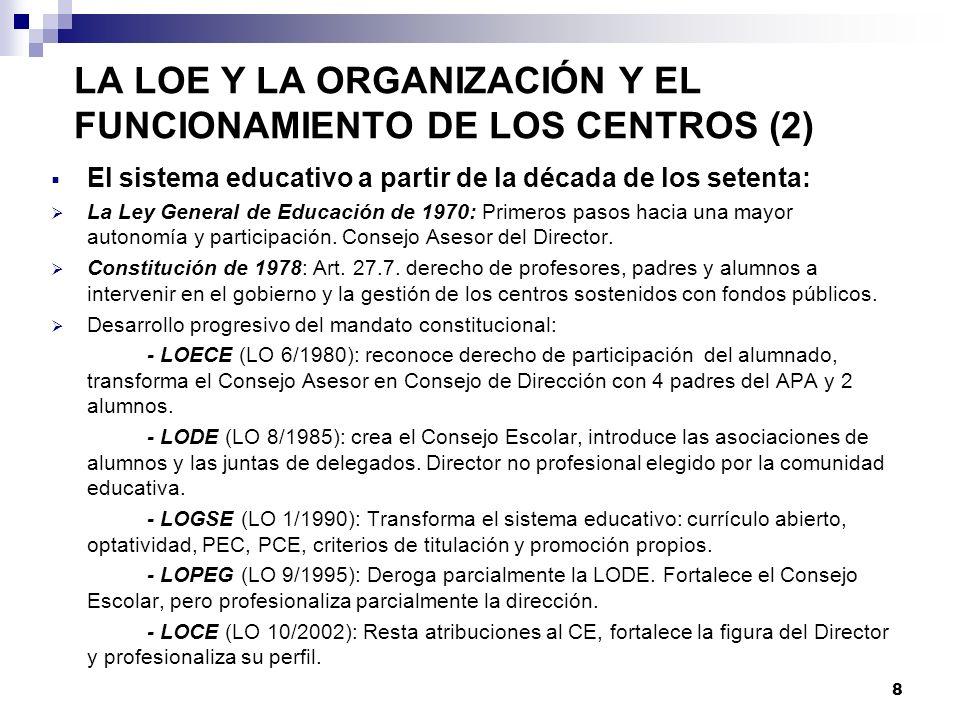 LA LOE Y LA ORGANIZACIÓN Y EL FUNCIONAMIENTO DE LOS CENTROS (2) El sistema educativo a partir de la década de los setenta: La Ley General de Educación de 1970: Primeros pasos hacia una mayor autonomía y participación.