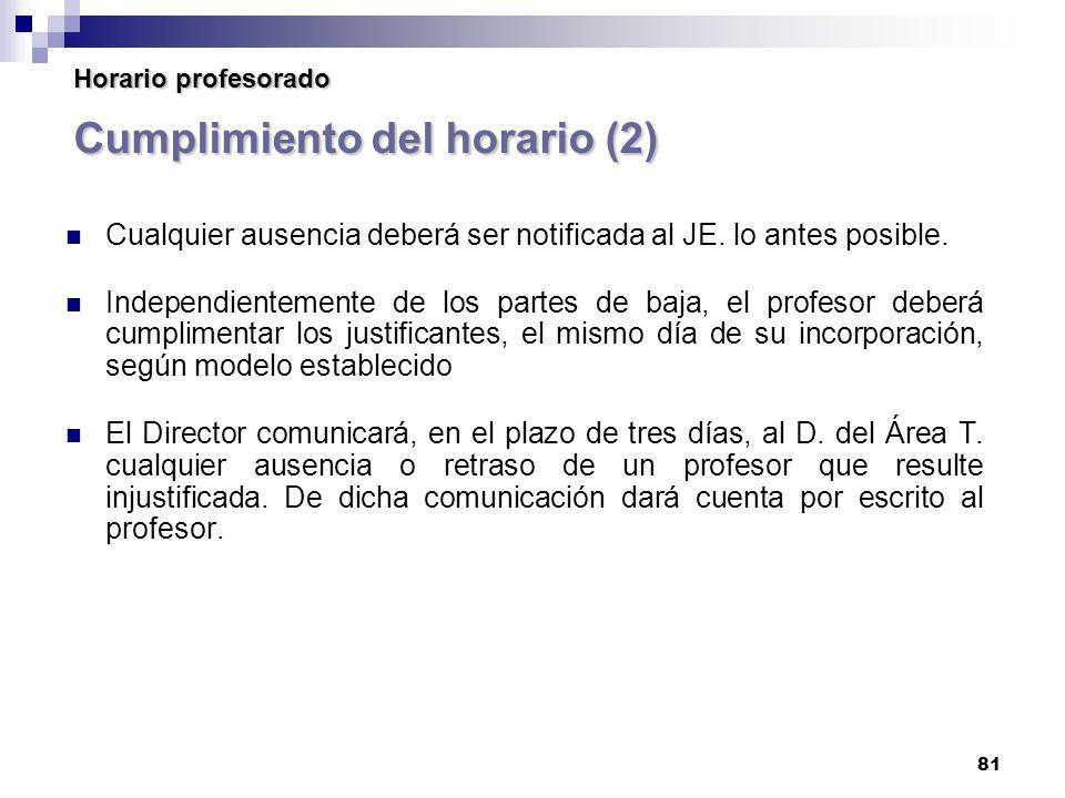81 Horario profesorado Cumplimiento del horario (2) Cualquier ausencia deberá ser notificada al JE.