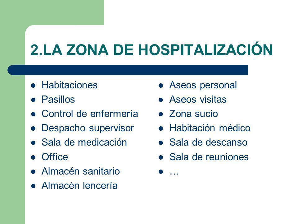 2.LA ZONA DE HOSPITALIZACIÓN Habitaciones Pasillos Control de enfermería Despacho supervisor Sala de medicación Office Almacén sanitario Almacén lence