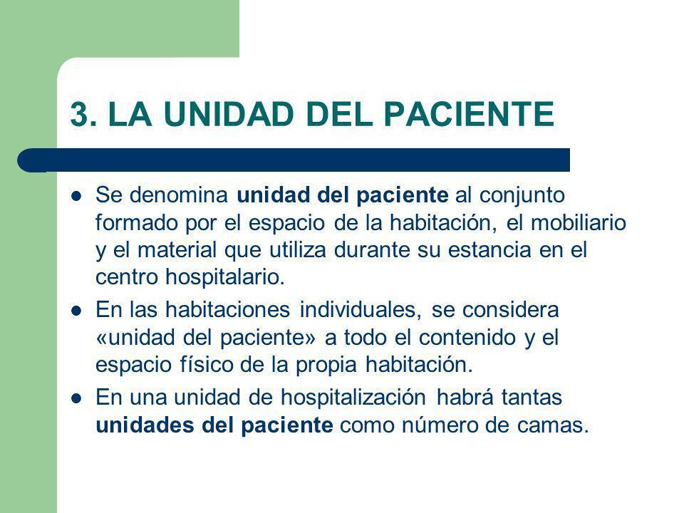 3. LA UNIDAD DEL PACIENTE Se denomina unidad del paciente al conjunto formado por el espacio de la habitación, el mobiliario y el material que utiliza