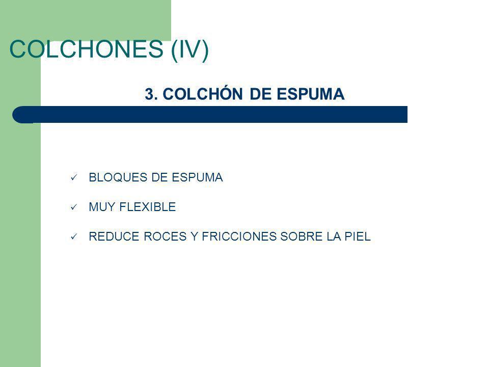 COLCHONES (IV) 3. COLCHÓN DE ESPUMA BLOQUES DE ESPUMA MUY FLEXIBLE REDUCE ROCES Y FRICCIONES SOBRE LA PIEL