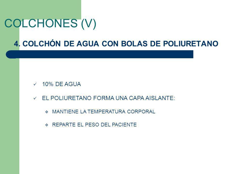 COLCHONES (V) 4. COLCHÓN DE AGUA CON BOLAS DE POLIURETANO 10% DE AGUA EL POLIURETANO FORMA UNA CAPA AISLANTE: MANTIENE LA TEMPERATURA CORPORAL REPARTE