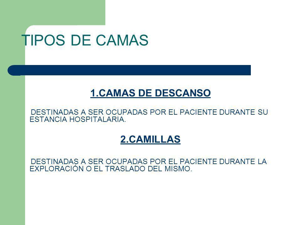 TIPOS DE CAMAS 1.CAMAS DE DESCANSO DESTINADAS A SER OCUPADAS POR EL PACIENTE DURANTE SU ESTANCIA HOSPITALARIA. 2.CAMILLAS DESTINADAS A SER OCUPADAS PO