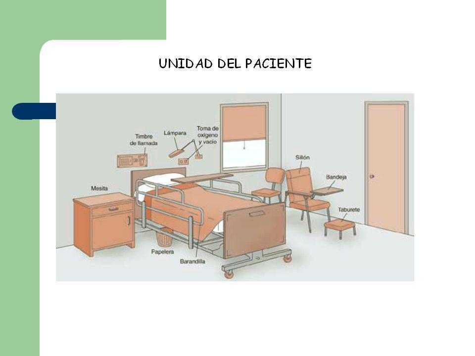 4.CARACTERÍSTICAS DE LA UNIDAD DE PACIENTE Suficientemente amplia según el número de camas (una a cuatro) Puertas que faciliten en paso de una cama con pie de goteo.