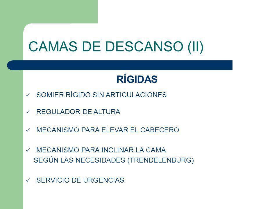 CAMAS DE DESCANSO (II) RÍGIDAS SOMIER RÍGIDO SIN ARTICULACIONES REGULADOR DE ALTURA MECANISMO PARA ELEVAR EL CABECERO MECANISMO PARA INCLINAR LA CAMA