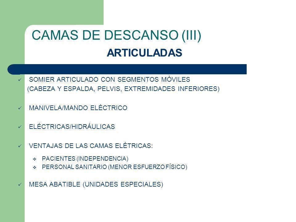 CAMAS DE DESCANSO (III) SOMIER ARTICULADO CON SEGMENTOS MÓVILES (CABEZA Y ESPALDA, PELVIS, EXTREMIDADES INFERIORES) MANIVELA/MANDO ELÉCTRICO ELÉCTRICA