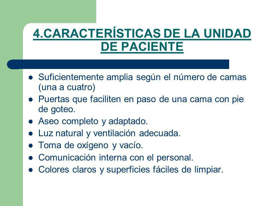 4.CARACTERÍSTICAS DE LA UNIDAD DE PACIENTE Suficientemente amplia según el número de camas (una a cuatro) Puertas que faciliten en paso de una cama co