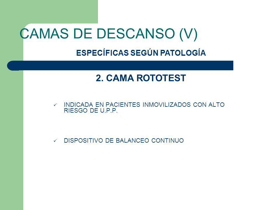 CAMAS DE DESCANSO (V) INDICADA EN PACIENTES INMOVILIZADOS CON ALTO RIESGO DE U.P.P. DISPOSITIVO DE BALANCEO CONTINUO ESPECÍFICAS SEGÚN PATOLOGÍA 2. CA