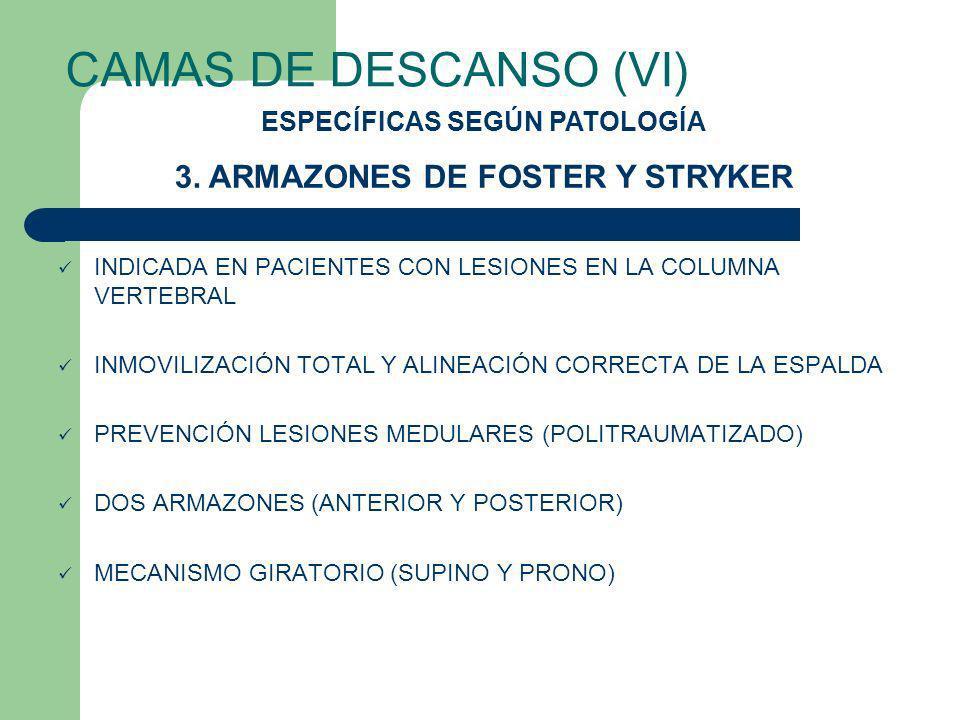 CAMAS DE DESCANSO (VI) INDICADA EN PACIENTES CON LESIONES EN LA COLUMNA VERTEBRAL INMOVILIZACIÓN TOTAL Y ALINEACIÓN CORRECTA DE LA ESPALDA PREVENCIÓN