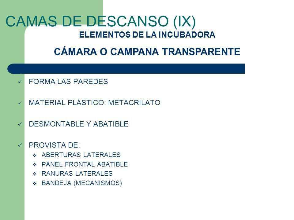 CAMAS DE DESCANSO (IX) FORMA LAS PAREDES MATERIAL PLÁSTICO: METACRILATO DESMONTABLE Y ABATIBLE PROVISTA DE: ABERTURAS LATERALES PANEL FRONTAL ABATIBLE